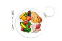 Tips for Perfect Portioning, Diet Tips from Diet.com
